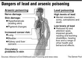 arsenic dangers